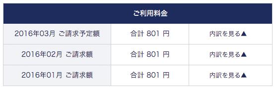 dmm_price